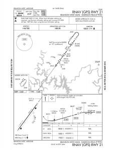 RNAV (GPS) RWY 21
