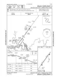 RNAV (GPS) RWY 3